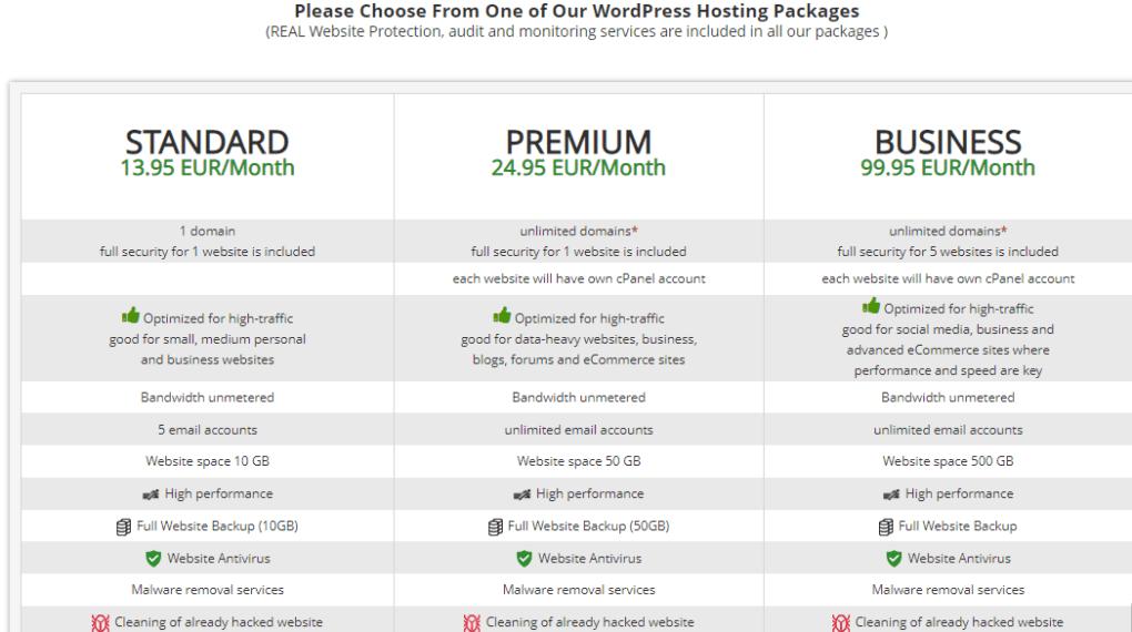 SiteGuarding WordPress Hosting prices